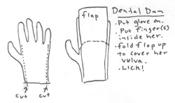 dental dam latex glove