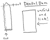 dental dam condom